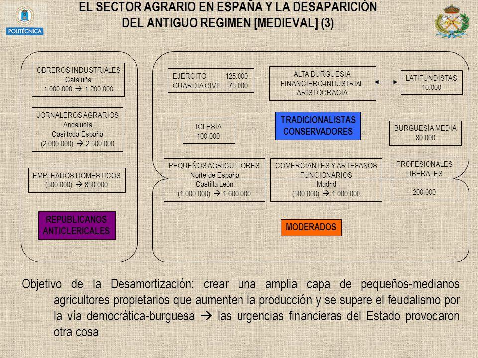 EL SECTOR AGRARIO EN ESPAÑA Y LA DESAPARICIÓN DEL ANTIGUO REGIMEN [MEDIEVAL] (3)